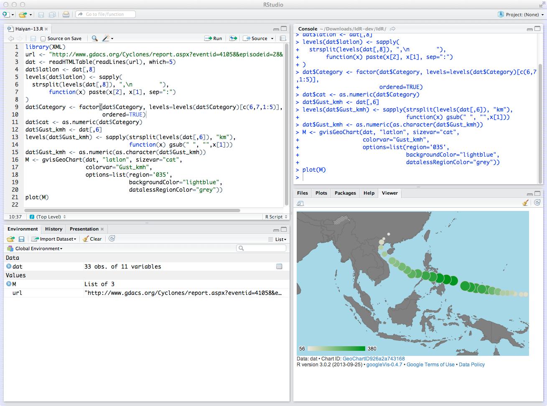 googleVis 0 4 7 with RStudio integration on CRAN | mages' blog