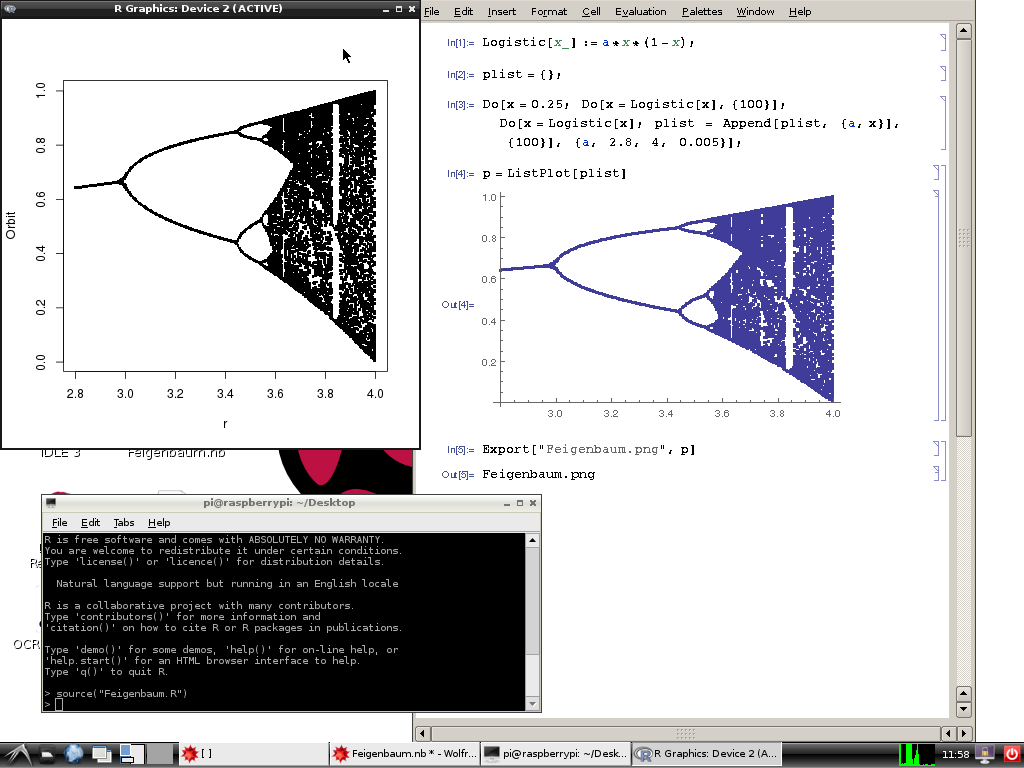 Fun with the raspberry pi mages blog just before christmas stephen wolfram announced that mathematica would be made freely available for the raspberry pi i had used mathematica a little at ccuart Gallery