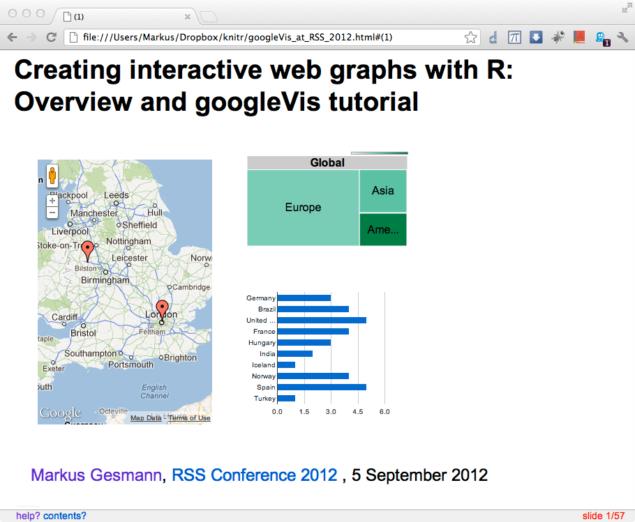 Interactive web graphs with R - Overview and googleVis