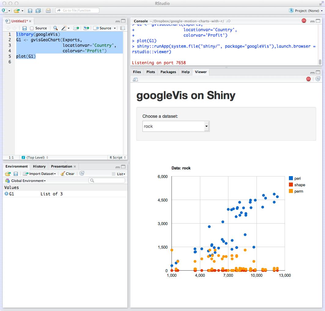 Display googleVis charts within RStudio | mages' blog