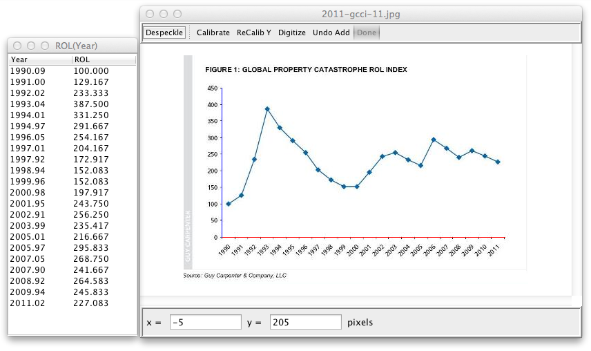 Screen shot of plot digitizer using Guy Carpenter's global property catastrophe rate on line index
